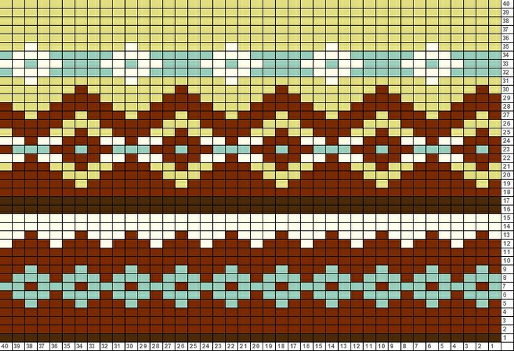 Tricksy Knitter Charts: Fair Isle Blue and Brown by Megan Goodacre