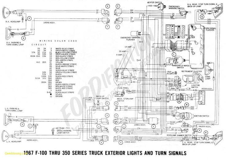 1997 Jeep Grand Cherokee Laredo Wiring Diagram Download New C6 Wiring Diagrams Ecu En 2020  Con