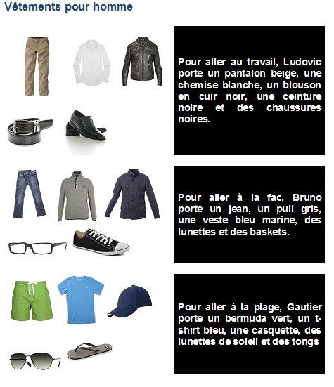 Vocabulaire Français - Débutant a0 - Les vêtements en français - hommes