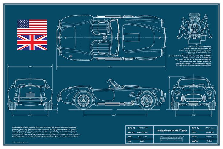 Classic Muscle Cars For Sale >> Image result for ac cobra dimensions | Ac cobra, 427 cobra, Car advertising