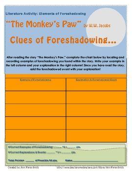 The monkeys paw understanding plot assignment essay