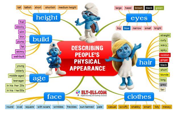 Describing People. Adjectives