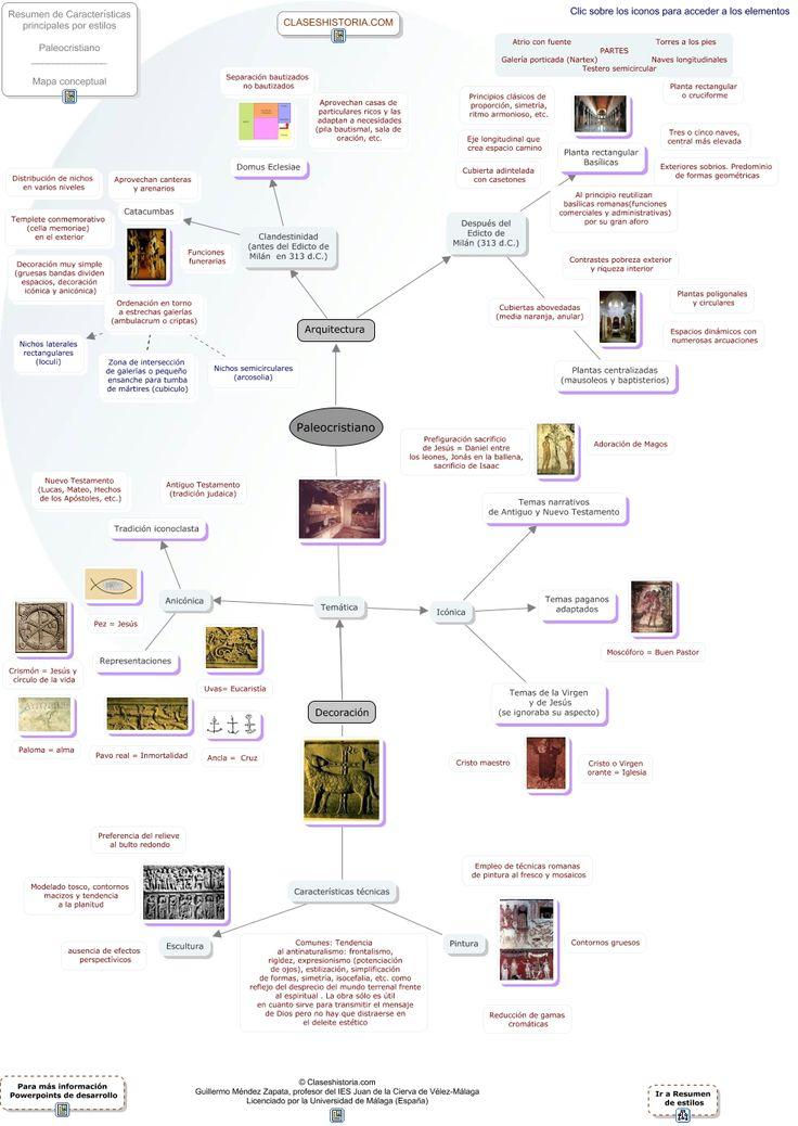 Esquema paleocristiano