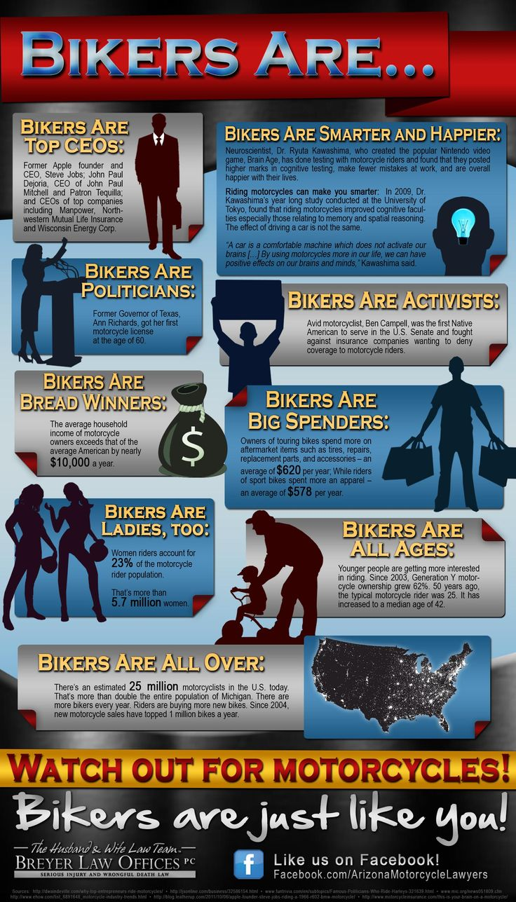 Bikers are.....Just like you and me :)