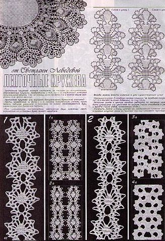 Duplet Lace Tape | Nr 1 (left, just chain arcs), Nr 2 (right, shell borders)