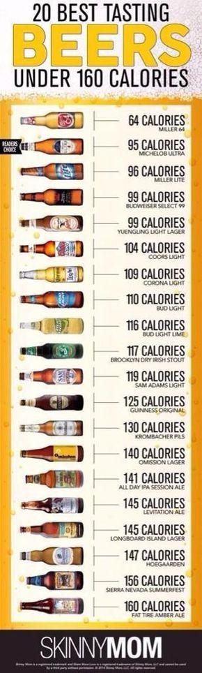 Low Calorie Beers - #Beer