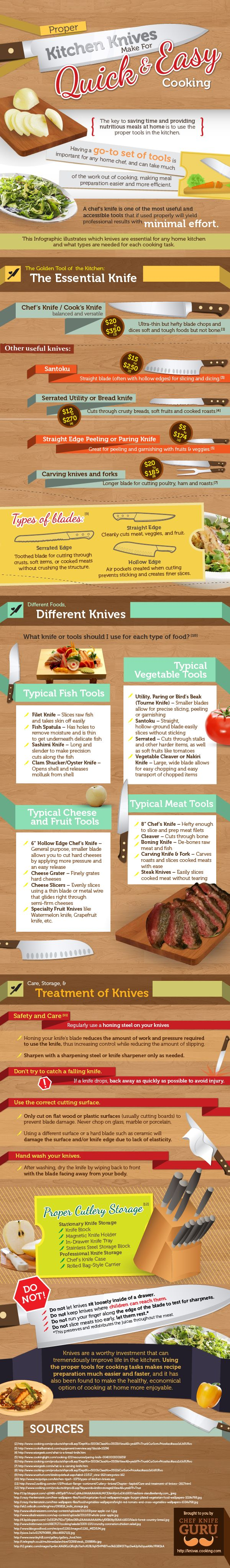 32 best infographics images on pinterest kitchen recipes and food