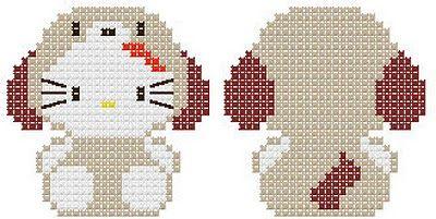 Llavero Hello Kitty Perrito