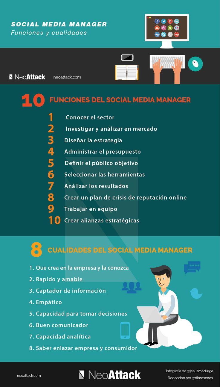 Todo lo que necesitas saber Sobre el Social Media Manager. Qué es, sus funciones, cualidades, diferencia con el community manager, como ser uno y mucho más.