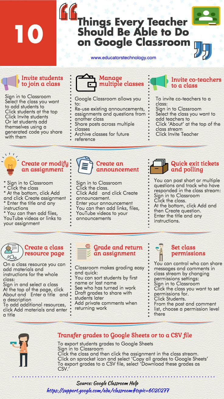 573 best digital classroom images on pinterest educational a handy infographic featuring 10 things every teacher should be able to do on google classroom fandeluxe Gallery