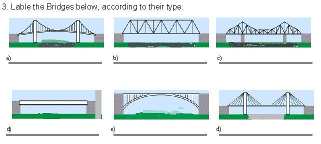 20 Best Images About Bridges On Pinterest