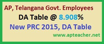 DA Table 2015 @ 8.908% AP, Telangana Govt EmployeesDA Table 2015, DA Table @ 8.908%, New PRC 2015 Basics DA Table, Dearness Allowance Table for AP and Telangana, AP TS Govt Employees DA Table 8.908%