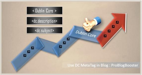 Effect of Dublin Core Metadata in SEO - Use Dublin core elements to define metadata for SEO description. Learn Dublin core tutorial for HTML meta tags SEO Dublin Core Schema to improve your SEO and meta tags that will pass through Google search architecture and to boost PageRank.
