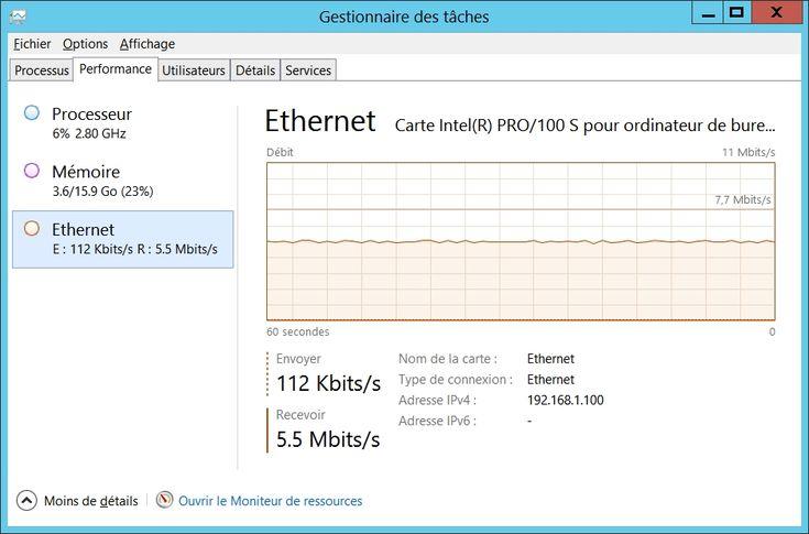 Gestionnaire de tâches -> Performances -> Ethernet -> R
