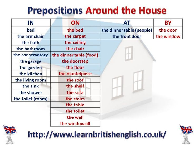 useful idioms and phrases for essays
