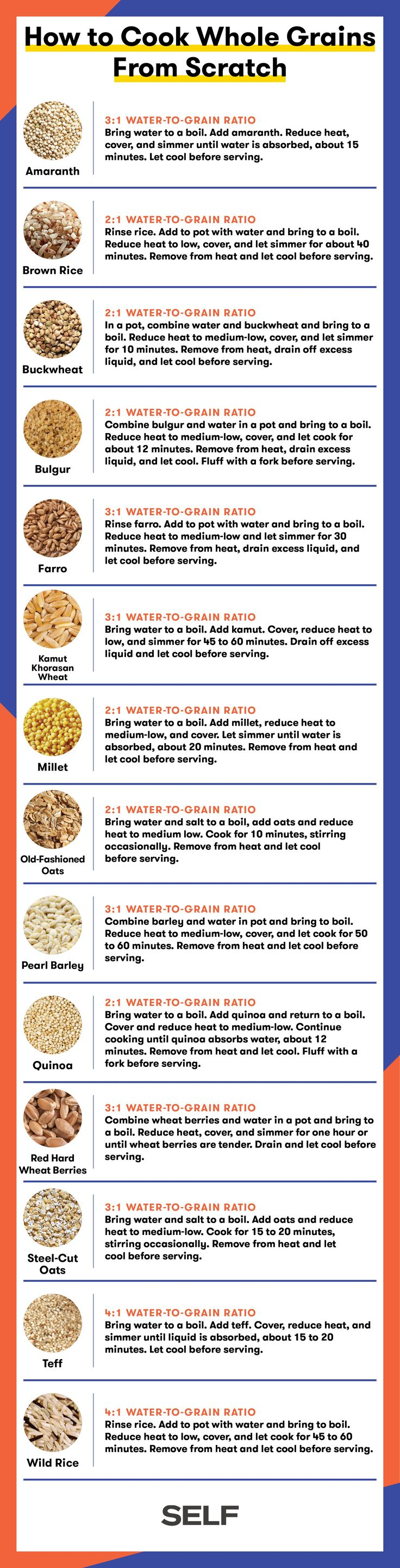 How To Cook Every Whole Grain Perfectly