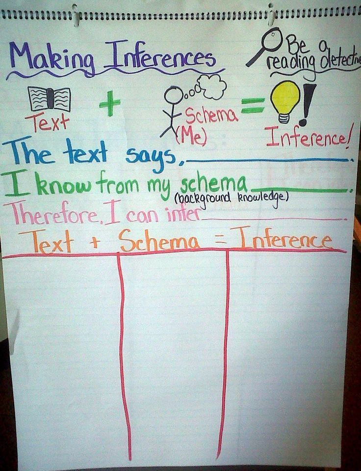 how to make a inference