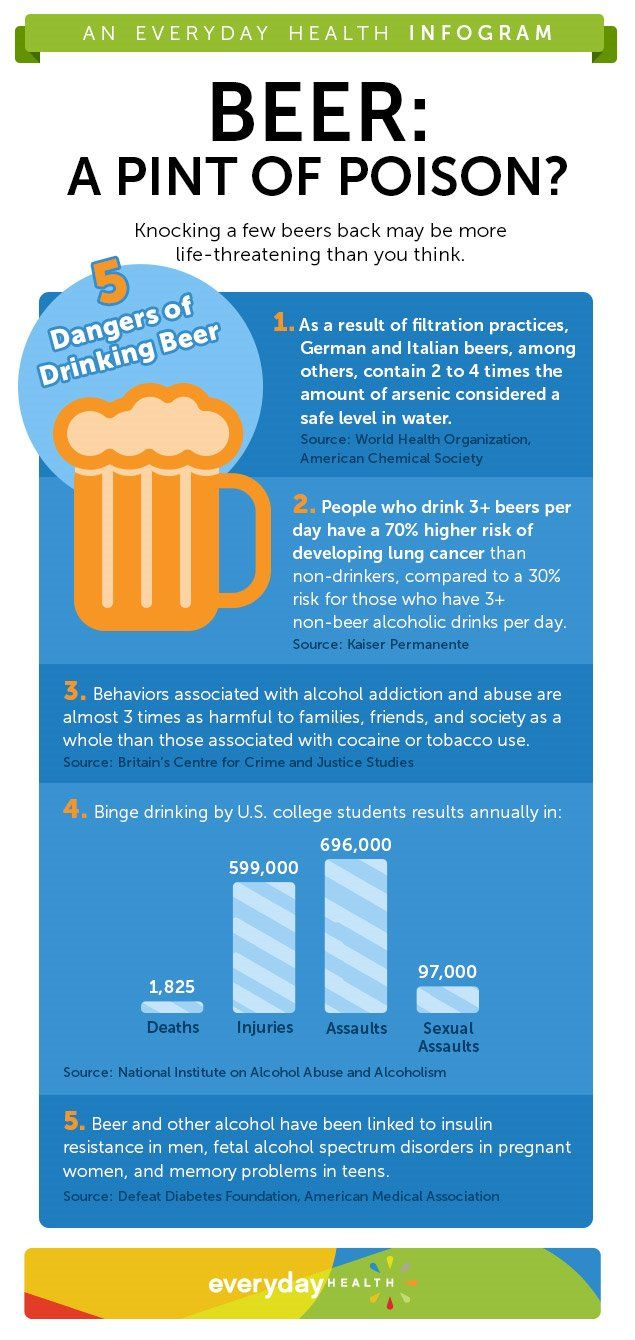 Tap into the health risks of beer infographic