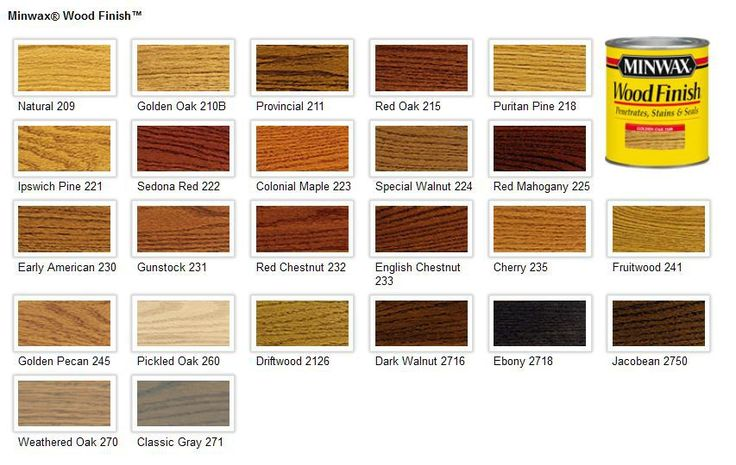 25 Best Ideas About Minwax Wood Stain On Pinterest Gray