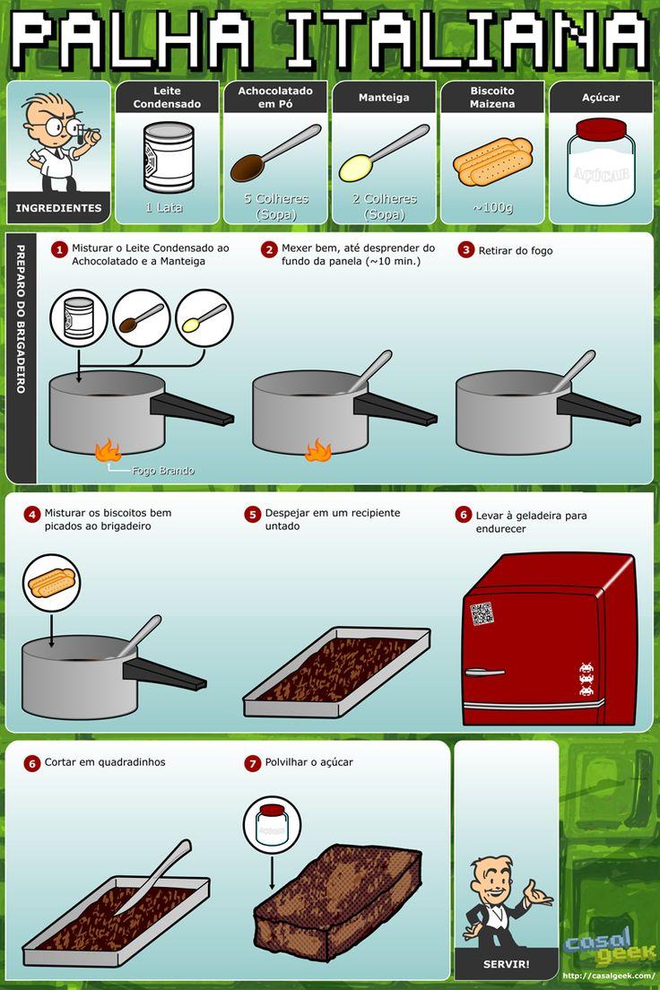 infográfico (receita ilustrada): palha italiana