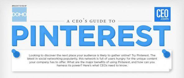 Pinterest che cos'è: la guida all'uso per le aziende, infografica