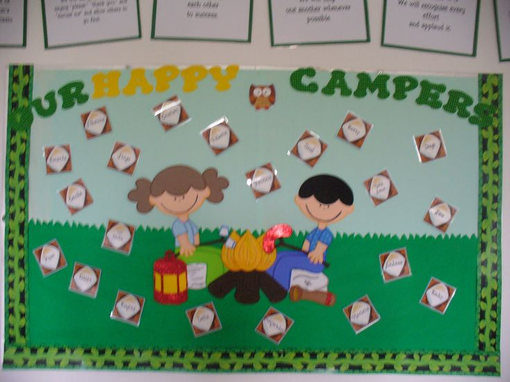 Classroom Camping Bulletin Boards | This was my welcome board when I did a camping theme!
