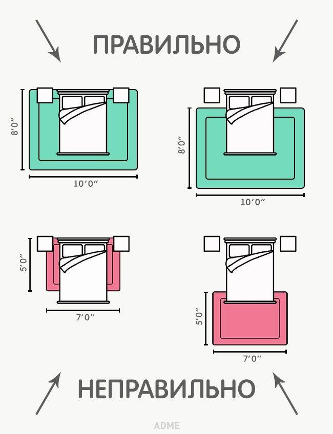 18простых инедорогих идей, чтобы квартира выглядела шикарно