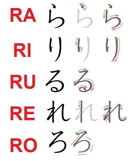 Super Die besten 25+ Hiragana alphabet Ideen auf Pinterest   Katakana  TJ23