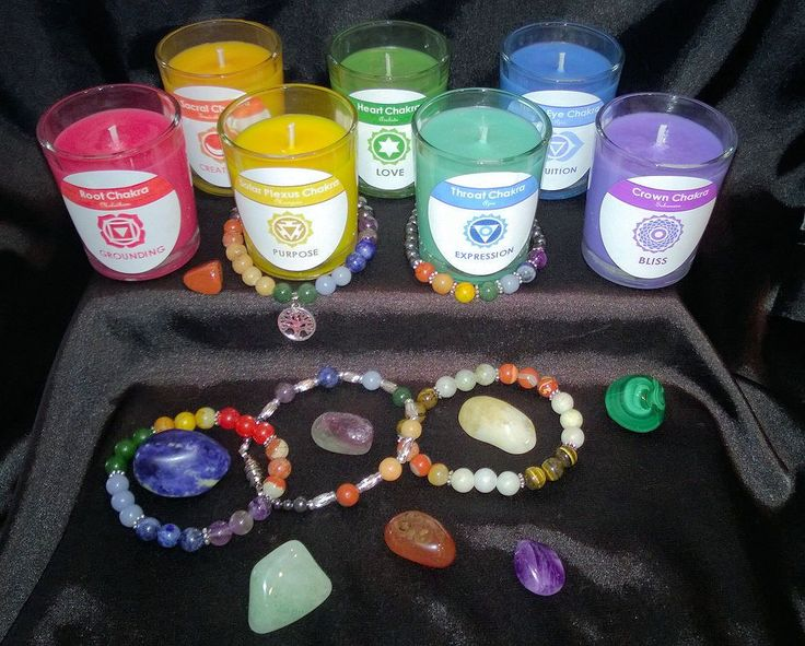 Home Dallas Soy Candles Beyond Soy Candles Chakrasoycandles