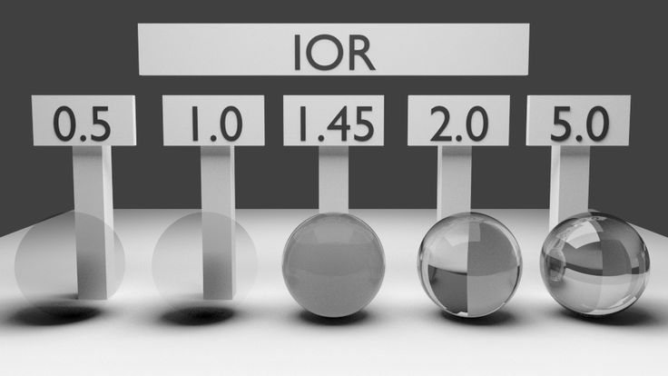 Gallery of blender material reference settings.