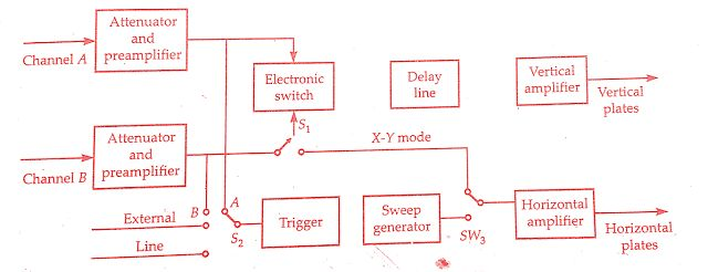 Home Theater Network Block Diagram
