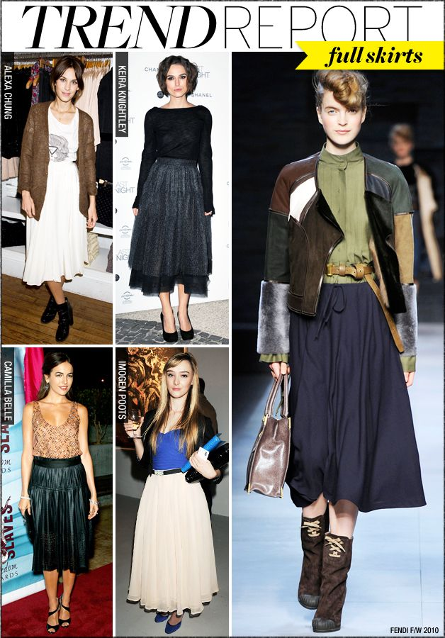 Who What Wear Keira Knightley series