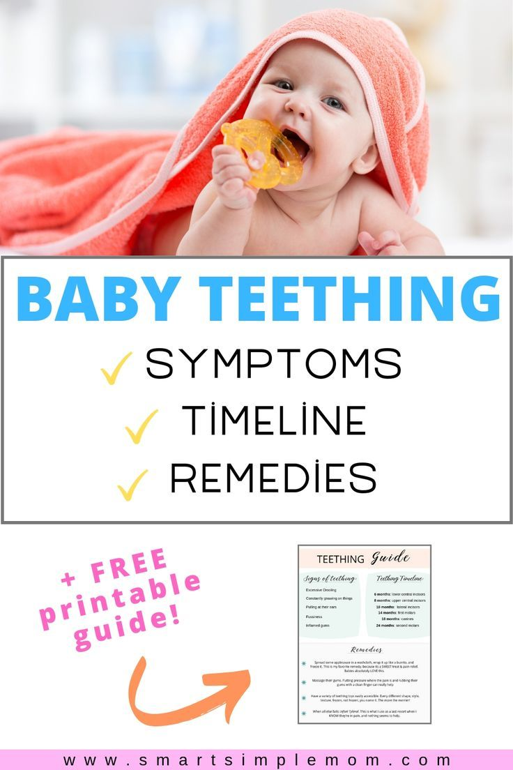 Dealing With A Teething Baby Can Feel Impossible How Do You Help What Is Safe And Effective When Baby Teeth Teething Symptoms Baby Baby Teething Symptoms