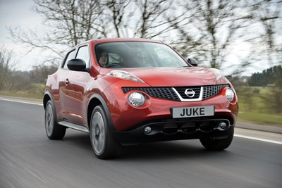 Now the Juke features the revised 1.5-litre dCi engine which sees a reduction in co2 emissions from 124 g/km to 109 g/km, the combined fuel consumption is 67.3 mpg, an improvement over the previous unit's 58.9 mpg. It now features Start/Stop technogoloy which effectively switches off the engine automatic, when waiting in traffic and automatically re-starts when pulling off.