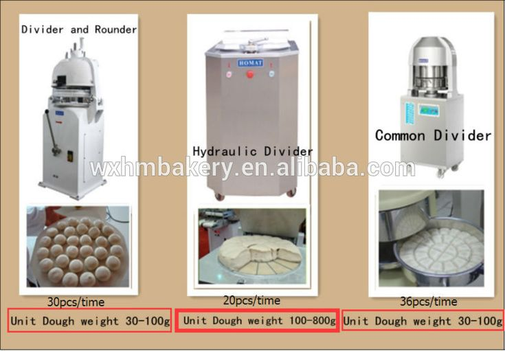 Divisor da massa de pão Divisor Hidráulico para o cozimento de aluguer de equipamento de cozinha com CE