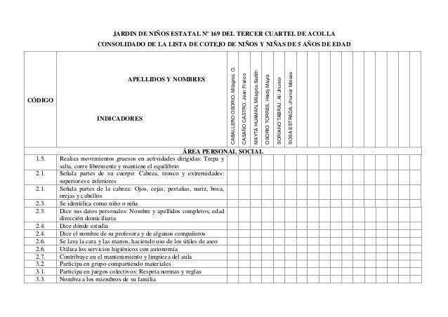 JARDIN DE NIÑOS ESTATAL Nº 169 DEL TERCER CUARTEL DE ACOLLACONSOLIDADO DE LA LISTA DE COTEJO DE NIÑOS Y NIÑAS DE 5 AÑOS DE...
