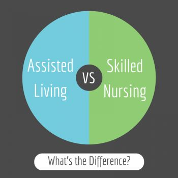 What is the difference between Assisted Living and Skilled Nursing? Find out now!