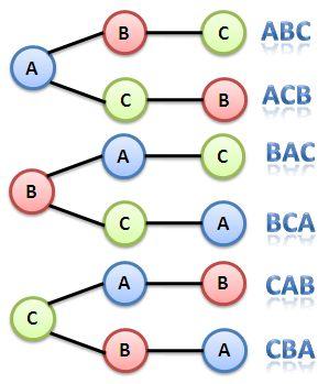 The Mathematics of Shuffled Cards