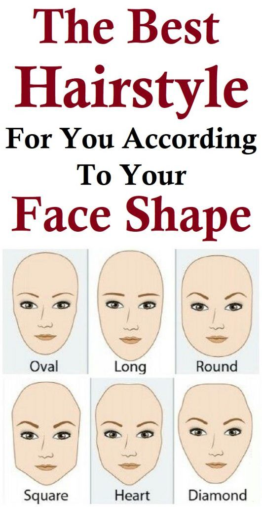 See What Hairstyle Is The Best For You According To Your Face Shape Me Pinterest Home Beauty Tips Hairstyles And Shapes