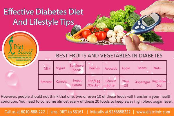 healthy eating for weight loss in sohna road gurugram