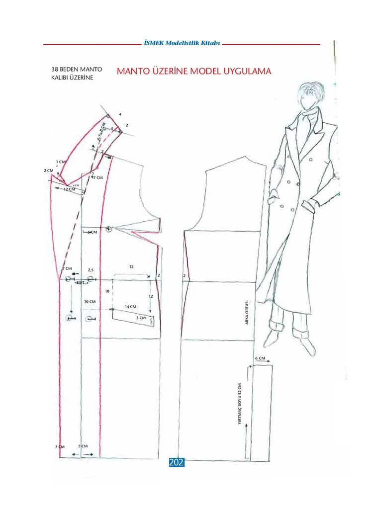 Sewing totarial and dress pattern