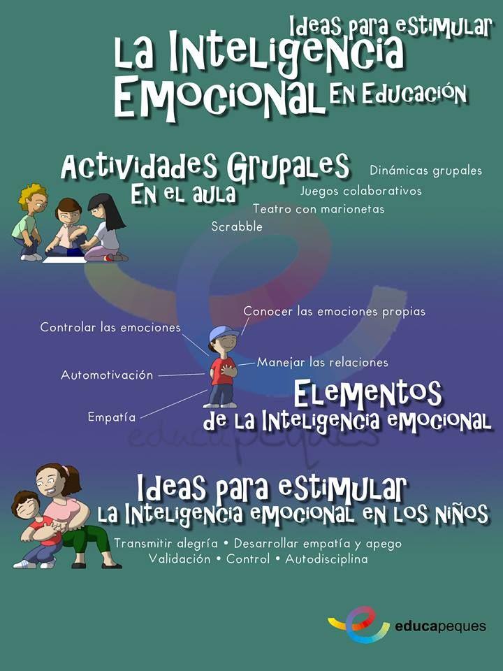 imágenes educativas, infografías educativas, infografías, imágenes en educación, intelifgencia emocional
