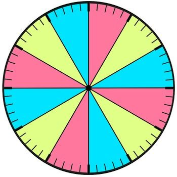 I find that many kids have the misconception that the hour is whatever the short hand is closest to. This works in the beginning when they're learning how to tell time to the nearest hour. As telling time increases in difficulty, they have to relearn how to find the hour.This visual helps by showing kids that the hour actually has a space/area.