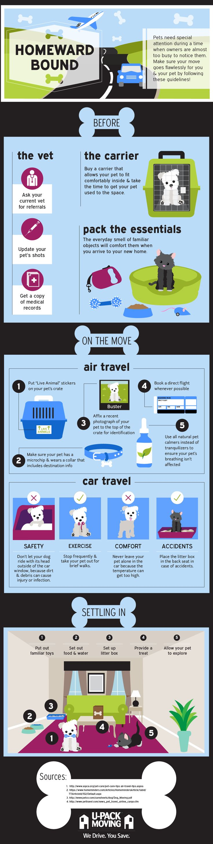 Moving with pets--excellent info on how to move your fur babies to your new home, safe and sound! #moving #pets