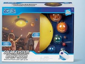 Solar System in My Room $35