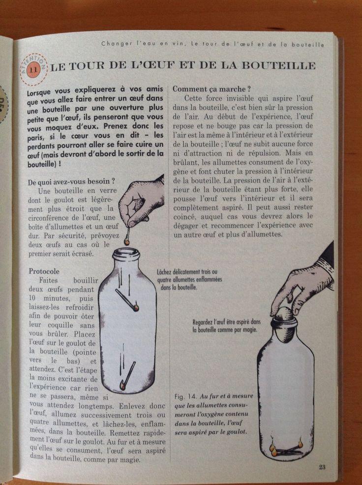 Le tour de l'oeuf et de la bouteille