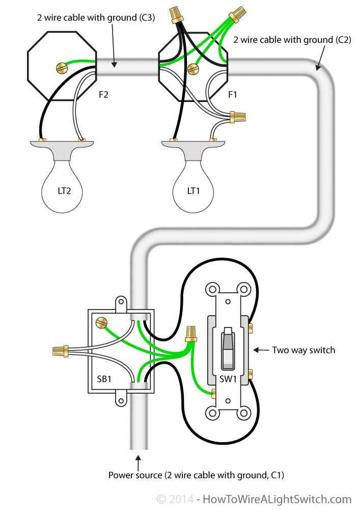 2 way switch with power feed via switch (multiple lights) | How to Double Gang Outlet Wiring Diagram Usa on light switch and outlet wiring diagram, switched outlet wiring diagram, single pole outlet wiring diagram, 110 outlet wiring diagram, standard outlet wiring diagram, electric outlet wiring diagram,