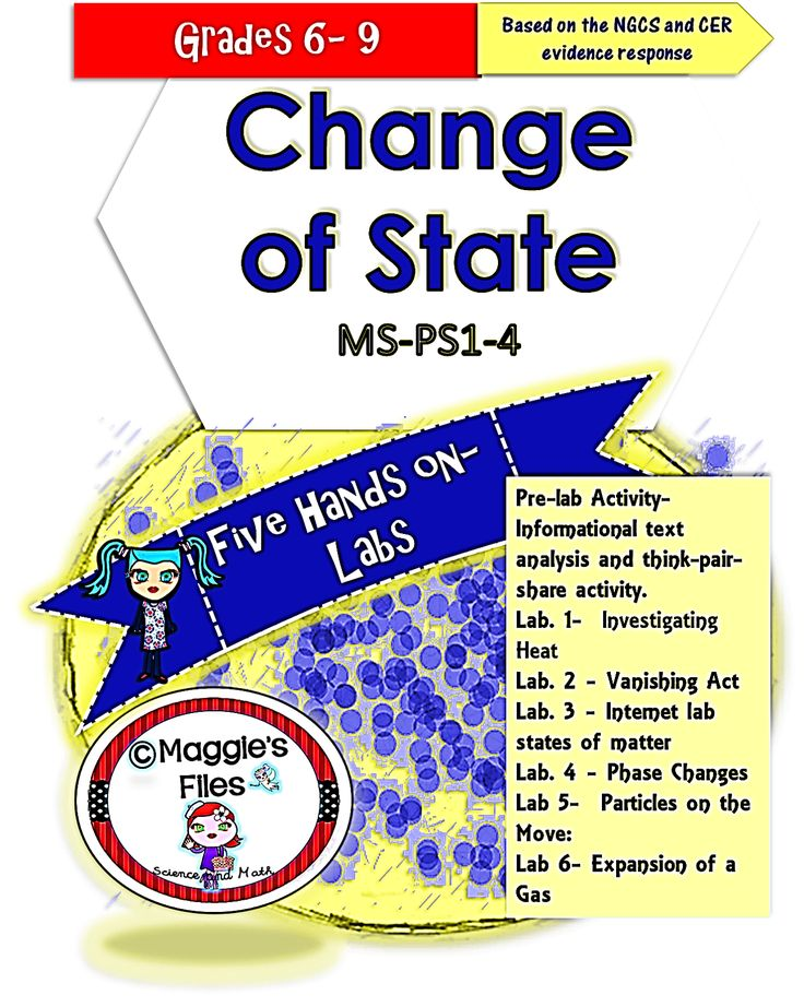 https://www.teacherspayteachers.com/Product/Change-of-State-Experiments-MS-PS1-4-2688525  This product contains : -Pre-lab and Five labs of hands on activities about the Change of State of matter -The Pre-lab activity comprehends: Two pages of informational text and think-pair-share reviewing activity about : characteristics of liquid solids and liquids: kinetic theory, phase change descriptions and phase change diagram.  $ 5.99