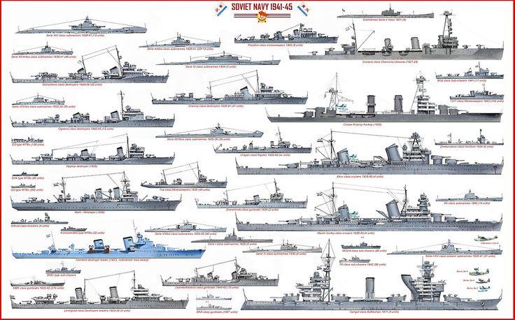 Soviet Navy ww2