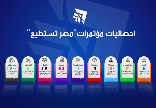 بالإنفوجراف وزارة الهجرة تعلن إحصائيات مؤتمرات مصر تستطيع الأربعة Places To Visit Visiting Blog Posts
